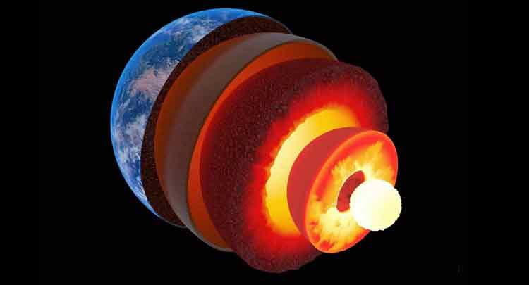 Analise e compare as propriedades, materiais e camadas dentro da geosfera da Terra.