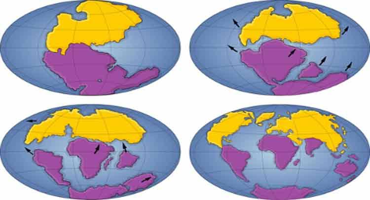 O que é Deriva Continental